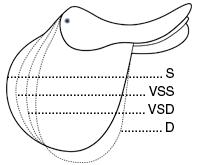 Stübben saddle flap configurations