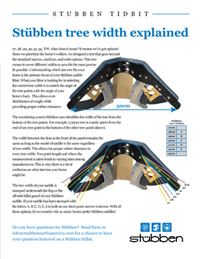 Stübben Tidbit Saddle Tree Width explained