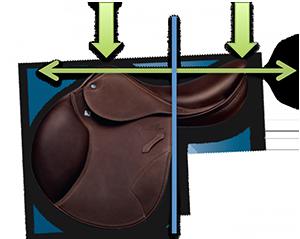 Stübben Saddle Balance - Good