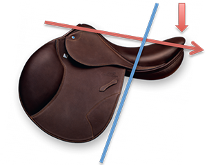 Stübben Saddle Balance - Low Back